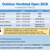 Outdoor Nordstad Open 2018