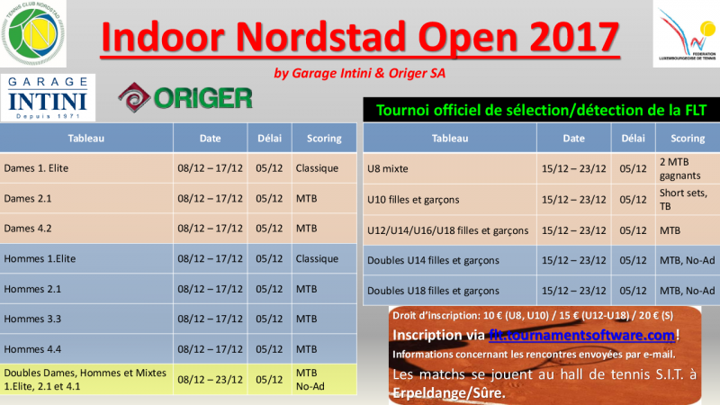 Indoor Nordstad Open 2017